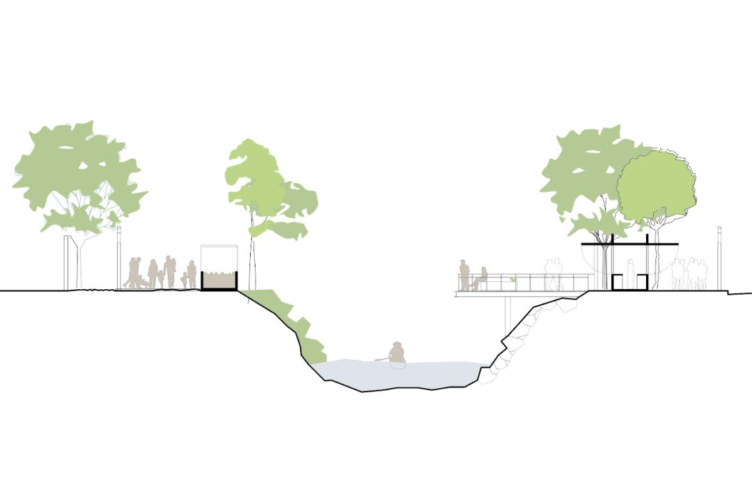 Corte esquemático del Parque Lineal Canal Nacional, proyecto para iztapalapa y coyoacán
